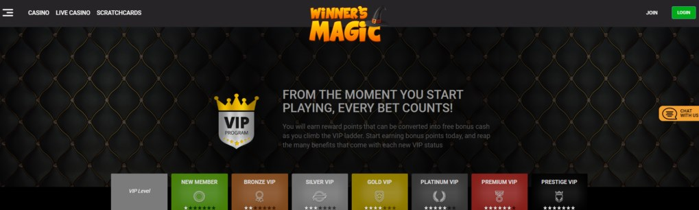 winners magic vip program